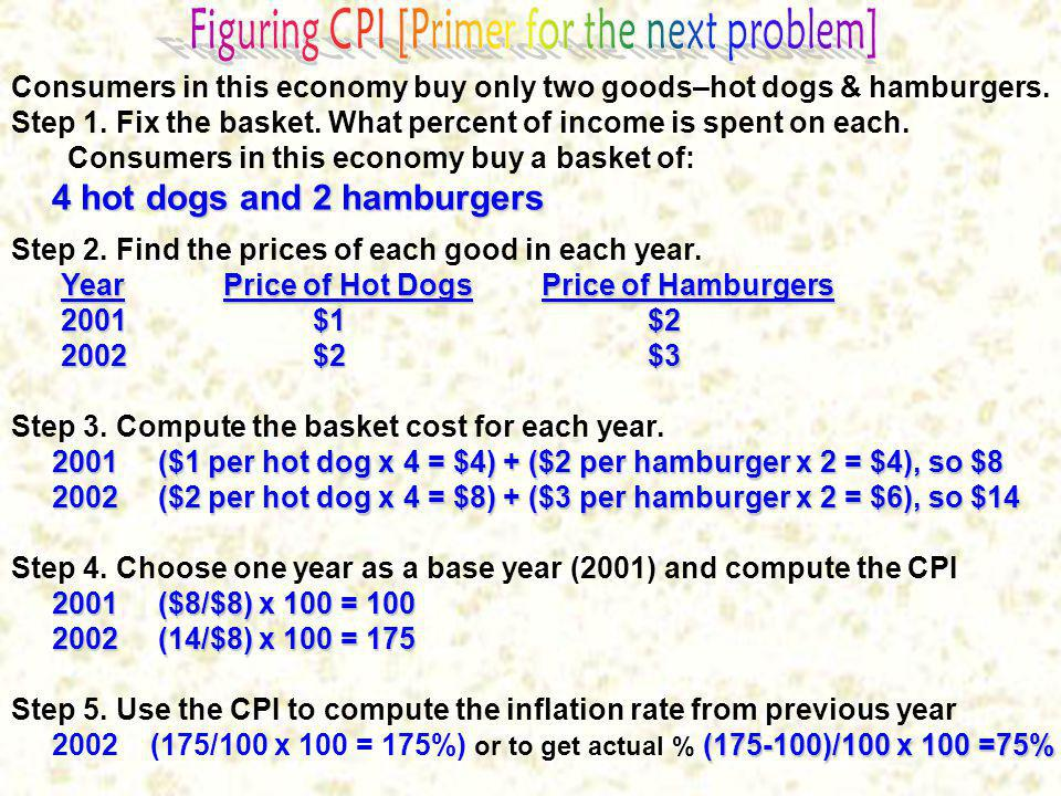 Figuring CPI [Primer for the next problem]